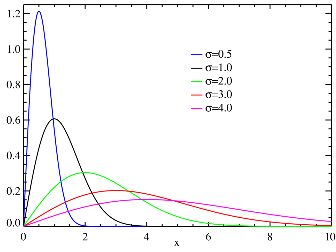 Cauchy sequence example pdf