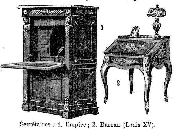 Secrétaire meuble u2014 wikipédia