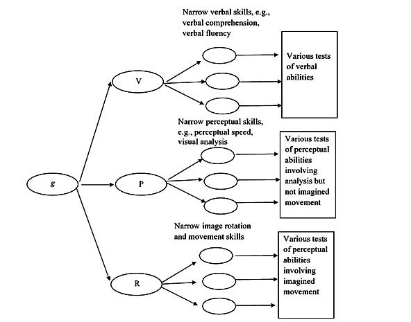 g-VPR model - Wikipedia