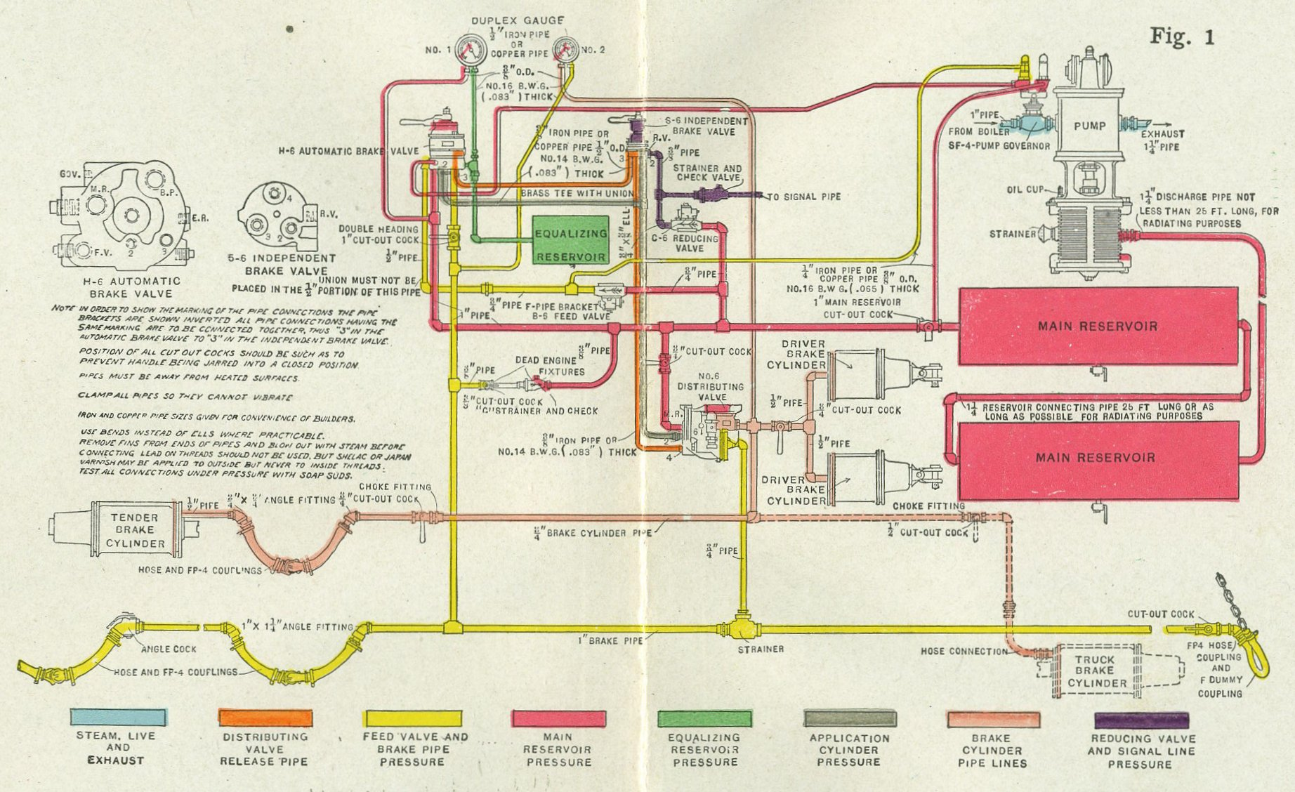 Air Brake System Diagram http://en.wikipedia.org/wiki/File:Westinghouse_Air_Brake_piping_diagram.jpg