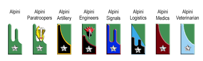 Collar Patches worn by Alpinis today