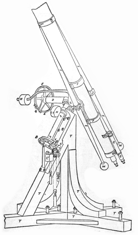 EB1911 Telescope - Fig. 13. Dorpat Refactor.png