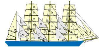 stabiliserar fartyg korsord