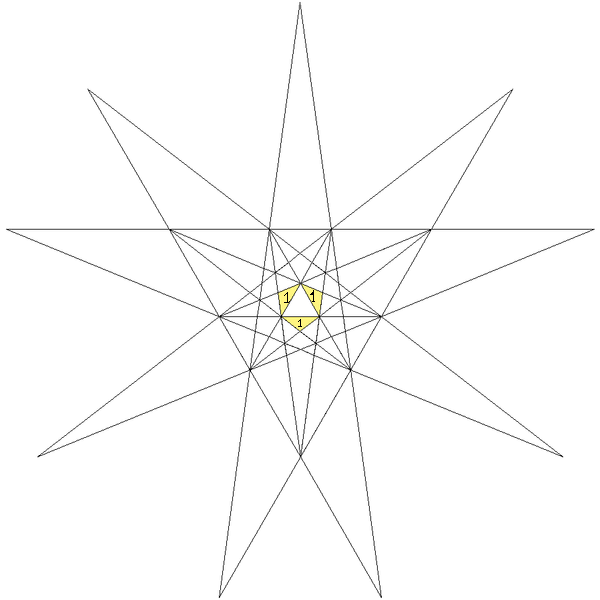 First stellation of icosahedron facets.png
