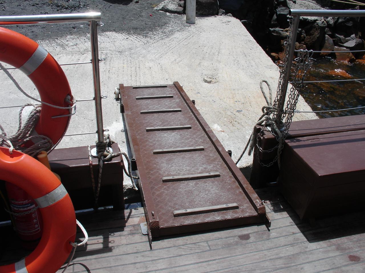 Gangplank   Build