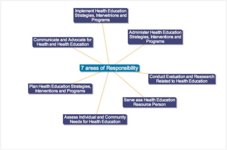 the main characteristics of the national institute for occupational safety and health and the occupa Marilyn fingerhut, national institute for occupational safety and health, usa this is a great document enjoyed reading it national institute of occupational safety & health, usa tom shakespeare, world health organization, headquarters.