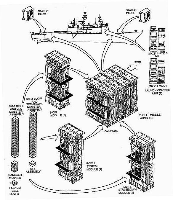 Filemk 41 vls diagramg wikipedia filemk 41 vls diagramg ccuart Choice Image