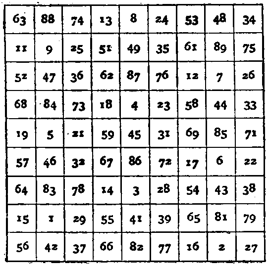 how to create a magic square