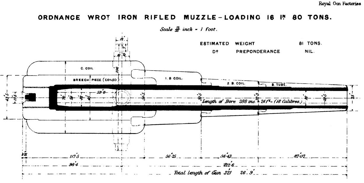 Rml 16 Inch 80 Ton Gun
