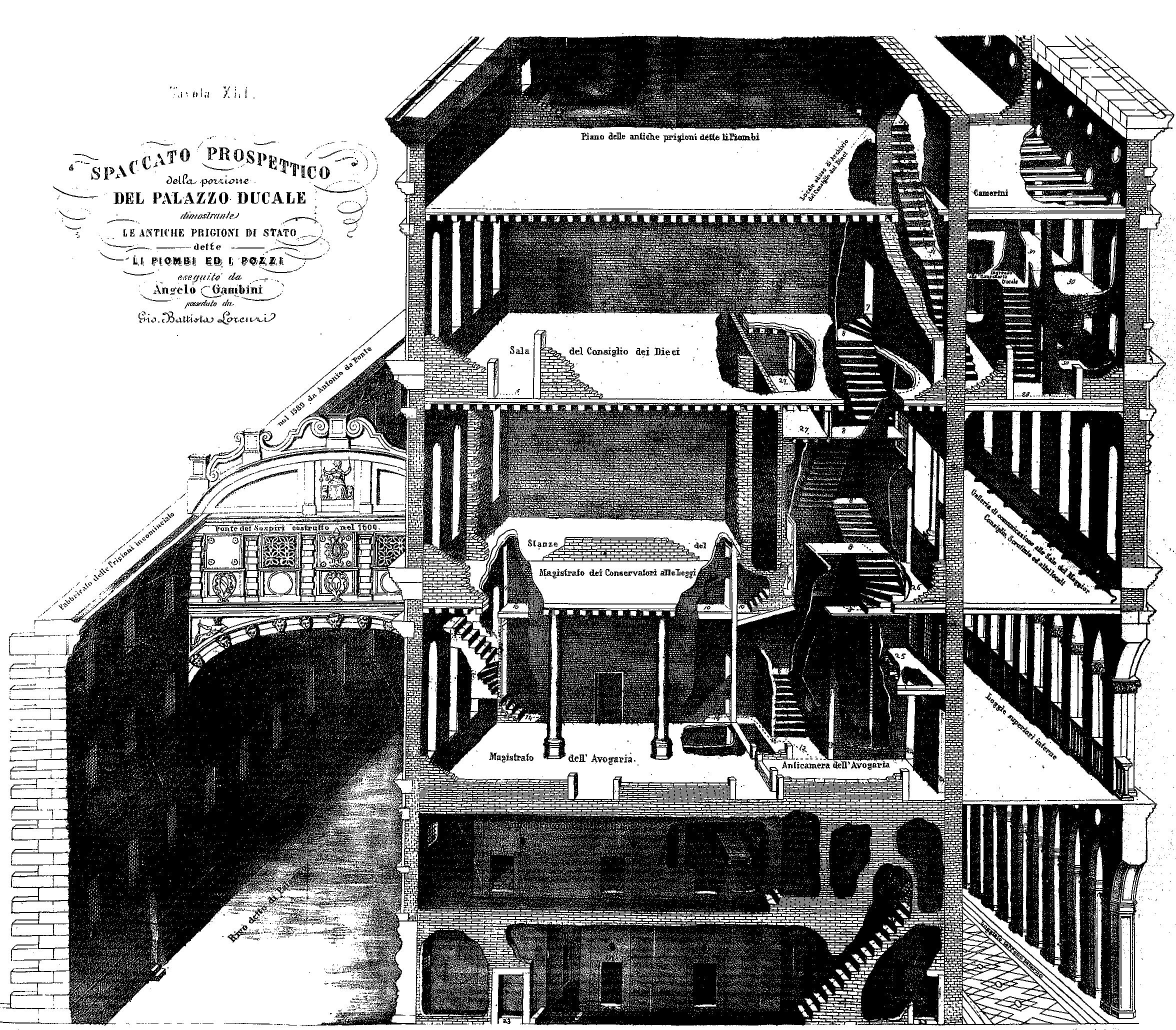 Spaccato prospettico delle Prigioni del Palazzo Ducale di Venezia