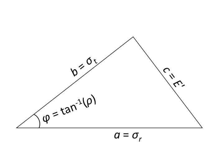 Filetaylor Diagram Fig2ag Wikimedia Commons