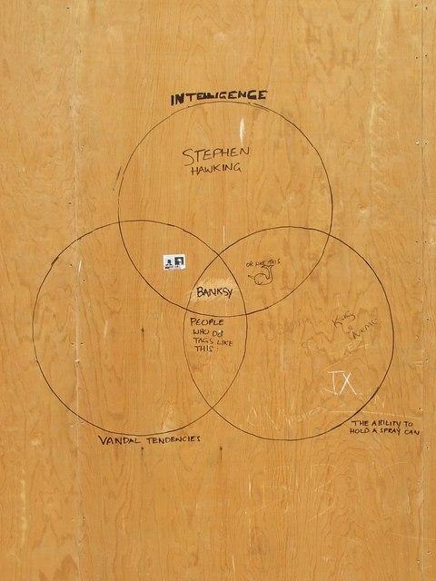 Three Venn Diagram: The Three Circles Of Graffiti - geograph.org.uk - 1334354.jpg ,Chart