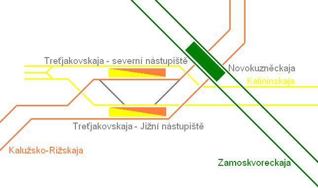 Treťjakovskaja-rozložení kolejí