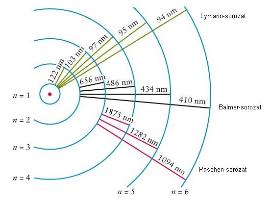 spektrum fysik