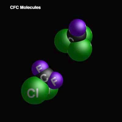 Cfc wikipedia la enciclopedia libre for Que significa molecula