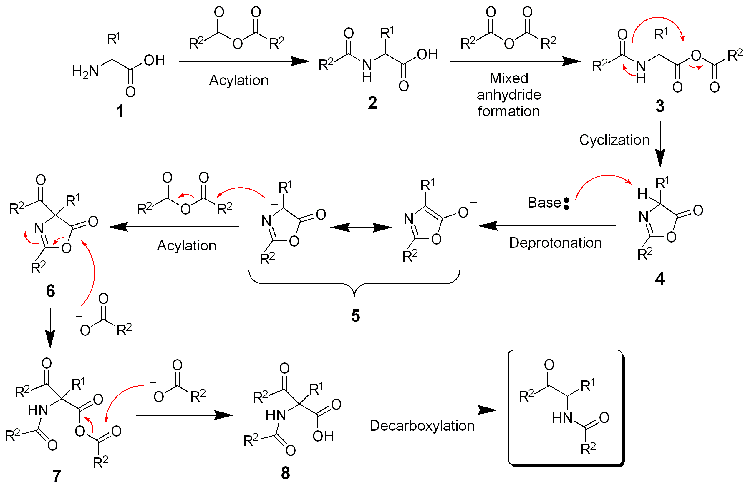 experiment alkylation Most of the commonly used method involve alkylation of parent phenol or  one  of the best solutions is to repeat an experiment several times increasing the.