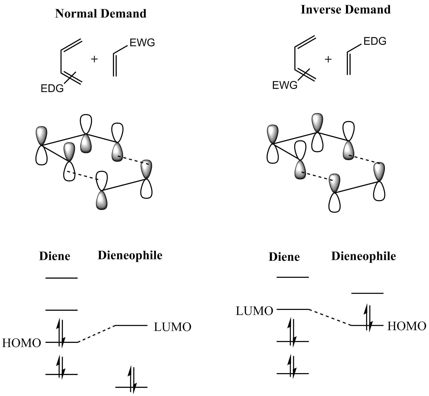 magic methyl effect transition metal catalyzed Presentations search year all  the magic methyl effect  transition metal catalyzed non-traditional cycloadditions ian mangion.