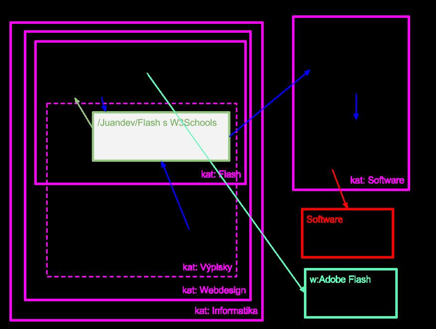 Photoshop Mockup - PSD-bestanden converteren naar Photoshop