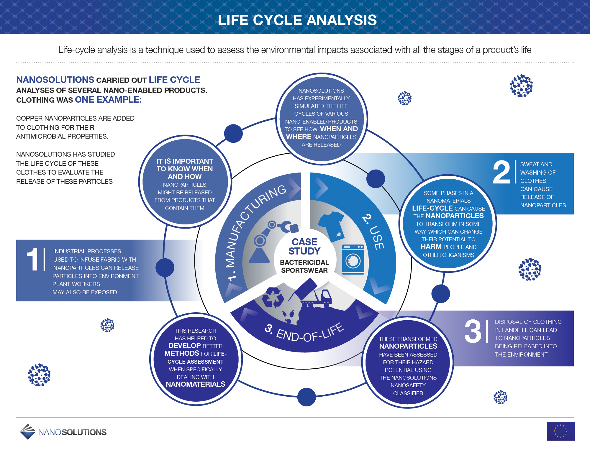 Life Cycle Analysis Of Running Shoes Brooks