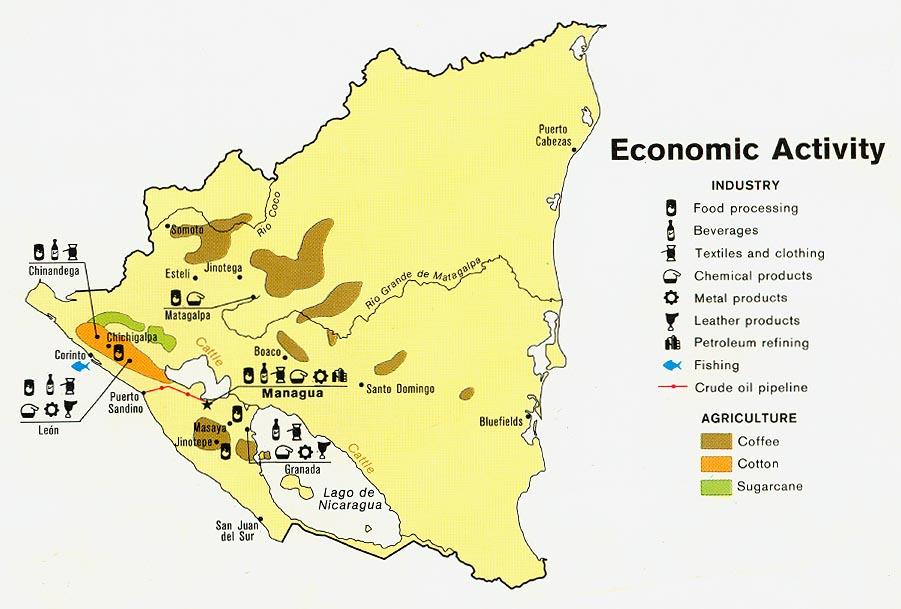 Nicaragua Natural Resources