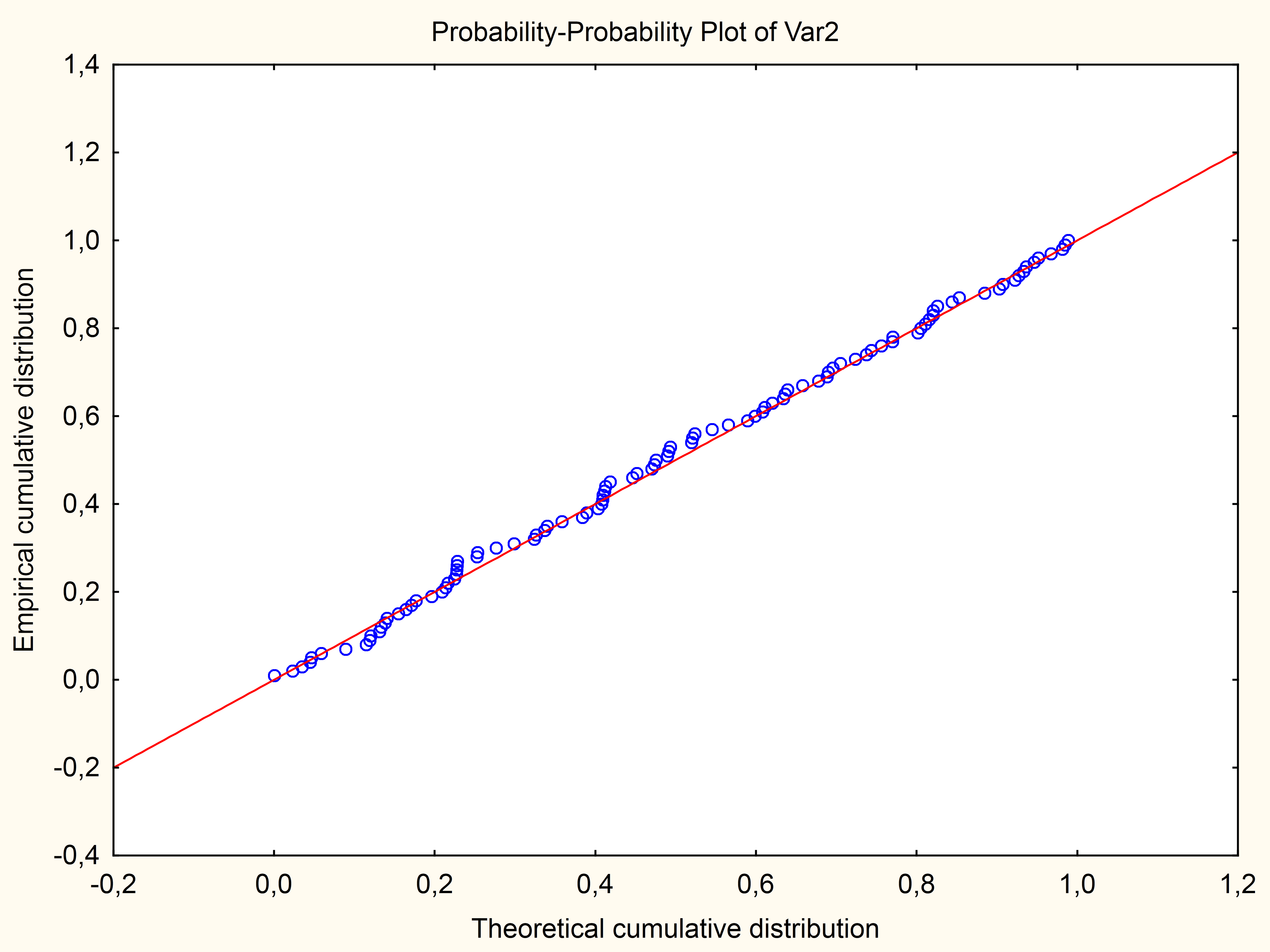 fileprobabilityprobability plot quality characteristic
