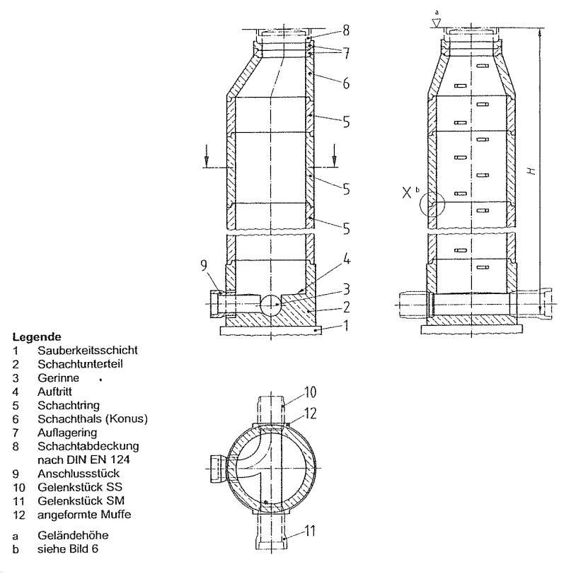 Super Kontrollschacht – Wikipedia QG58