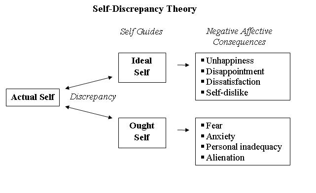 cognitive dissonance and the theory of planned behaviour psychology essay 2014-12-1 cognitive approach essay  the development of cognitive behaviour therapy has been culminated as a  cognitive dissonance theory essay cognitive psychology.