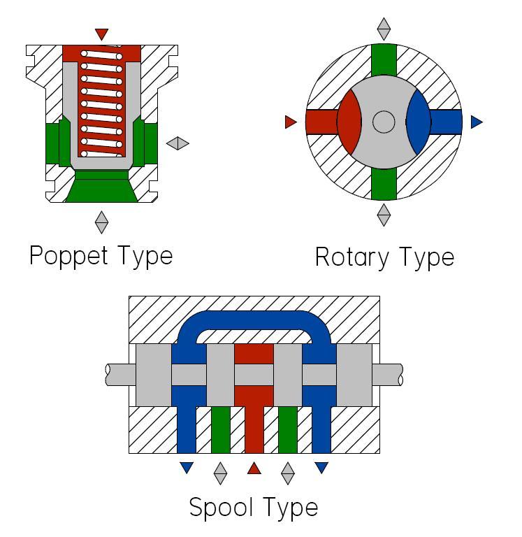 Hydraulic System Design Handbook