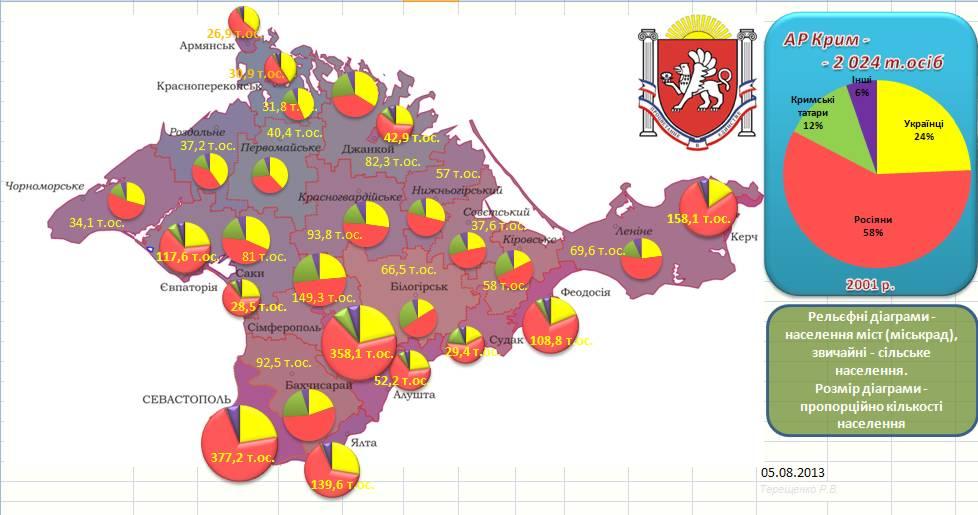 Vers la guerre en Ukraine ? - Page 3 2001_%D0%9A%D1%80%D0%B8%D0%BC_%D0%BD%D0%B0%D1%81%D0%B5%D0%BB