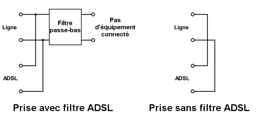 file:adsl splitter not needed png