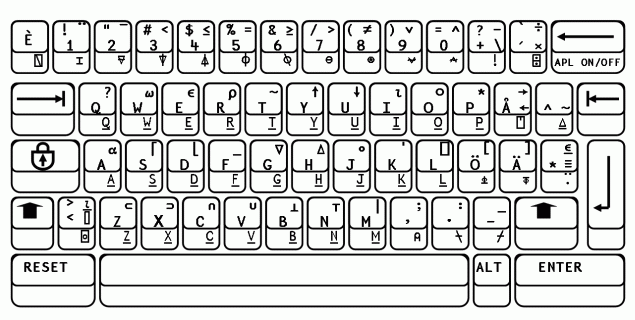 Image gallery keyboard symbols glossary for Floor meaning in english