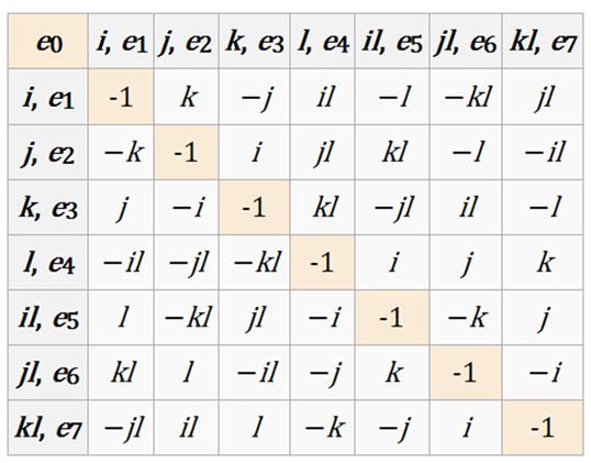 Talkoctonion Wikipedia