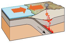 risalente sedimenti oceanici datazione dizionario slang