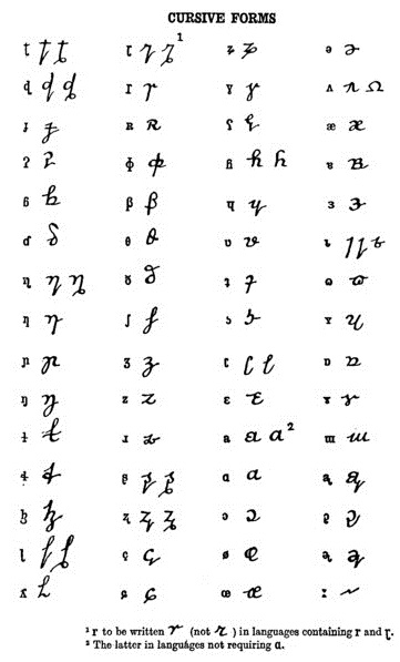 Cursive Forms Of The International Phonetic Alphabet