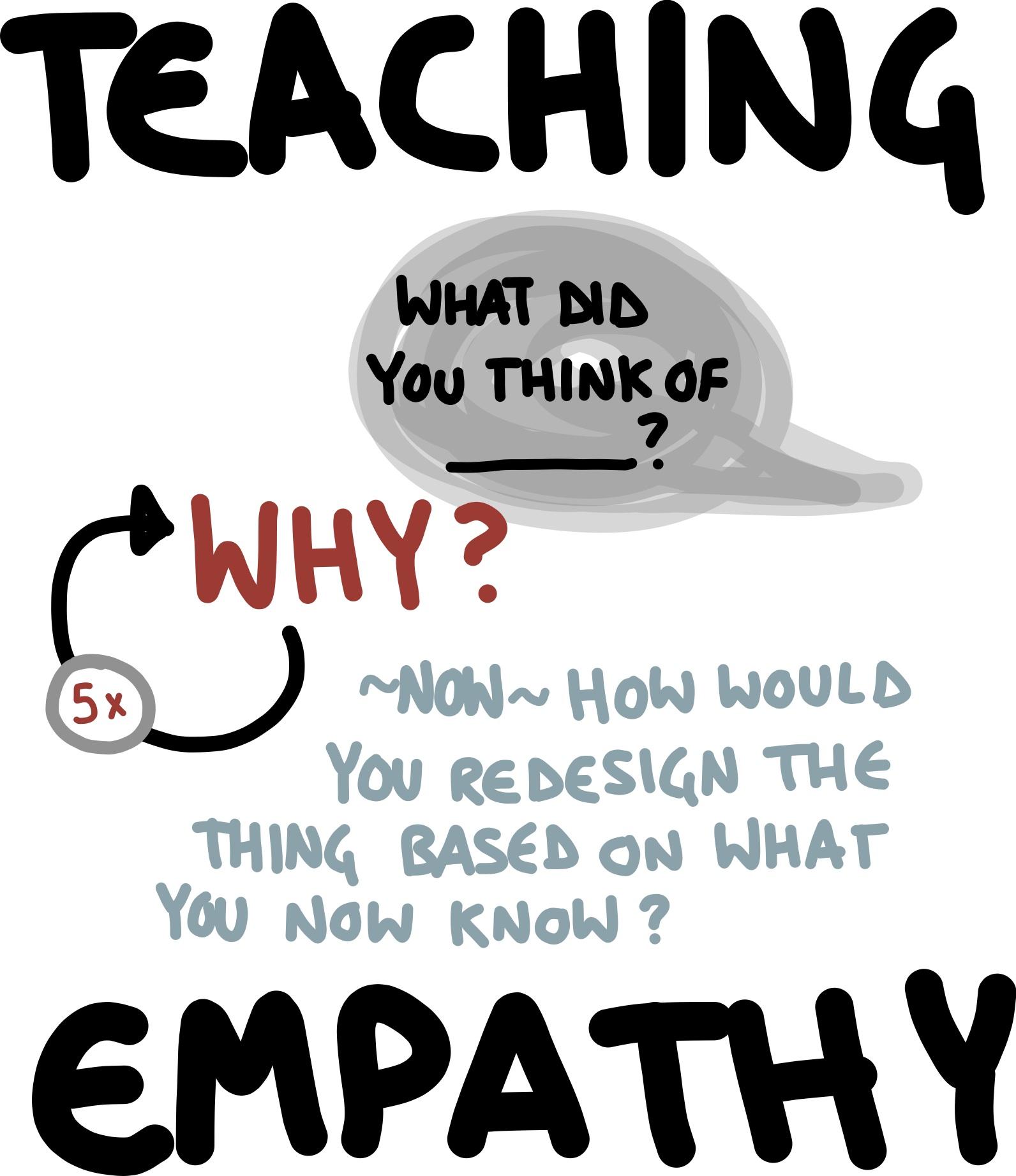 Empathy - Wikiquote