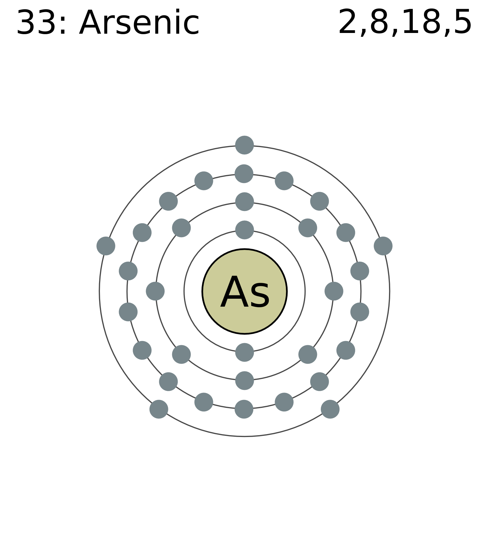 File:Electron_shell_033_arsenic on Periodic Table Valence Electrons