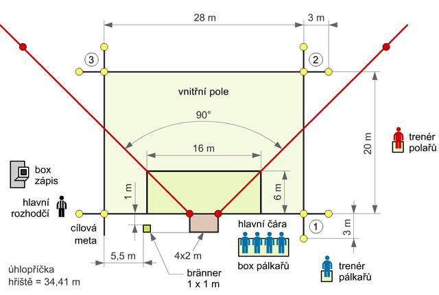 Hřiště na Brännball