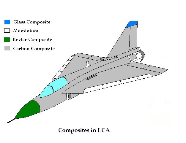 LCA_Composites.jpg