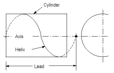 Lead (engineering) - Wikipedia