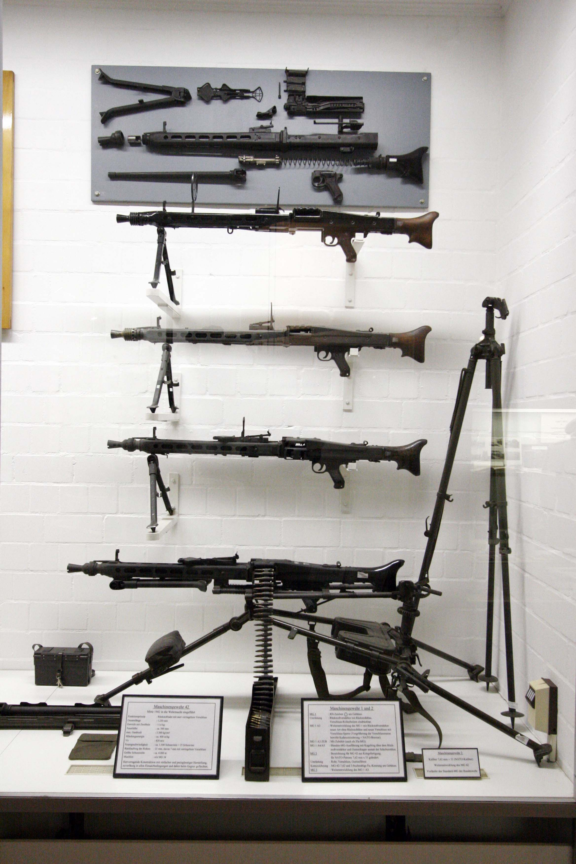 General purpose machine gun wikipedia pooptronica Images