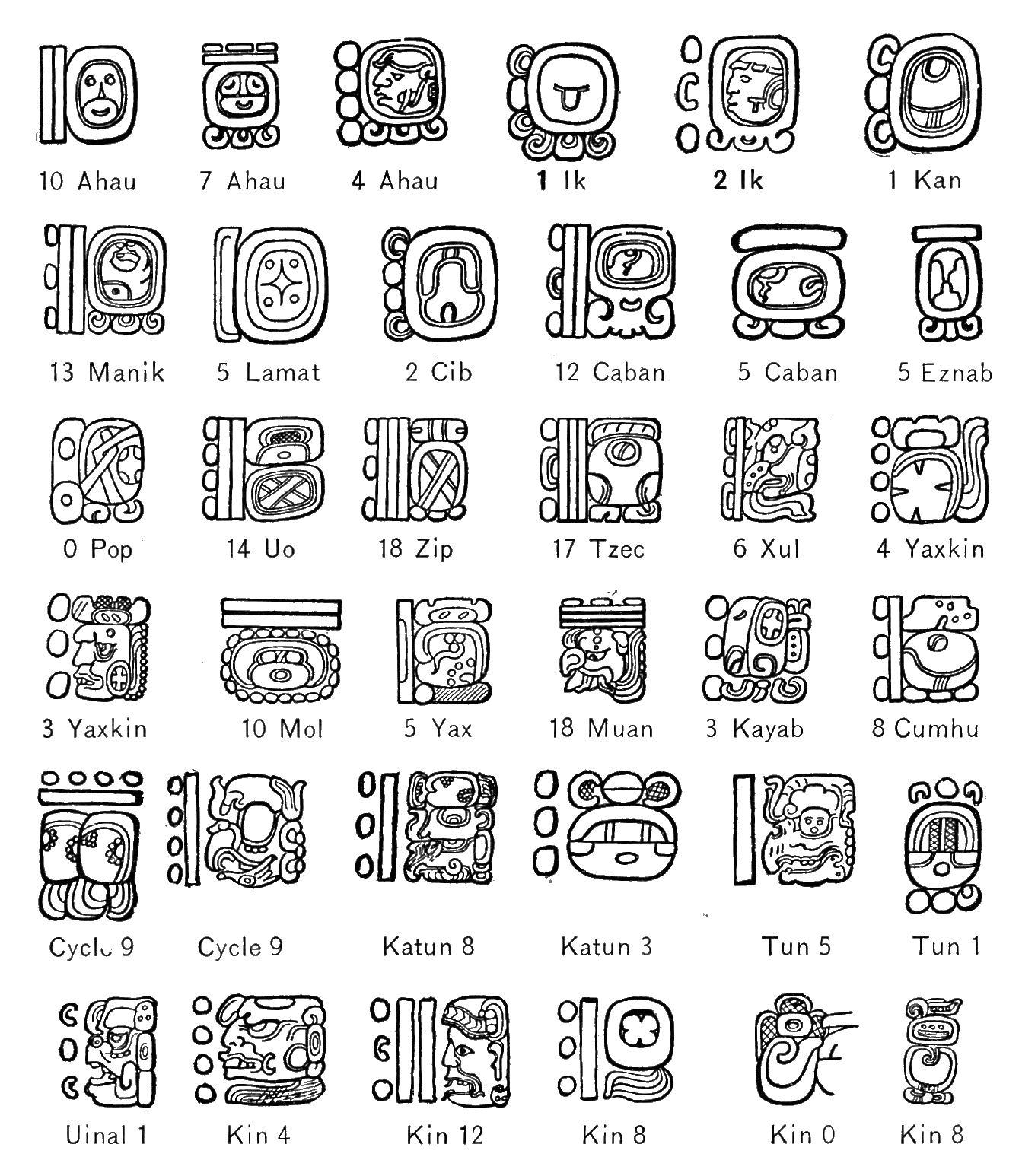 File:Maya Hieroglyphs Fig 50.jpg - Wikimedia Commons
