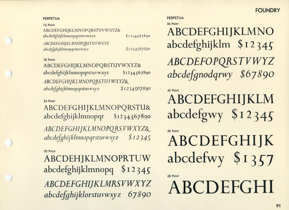 Body Weight Chart: Perpetua (typeface) - Wikipedia,Chart