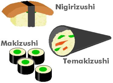 File:Sushi.png