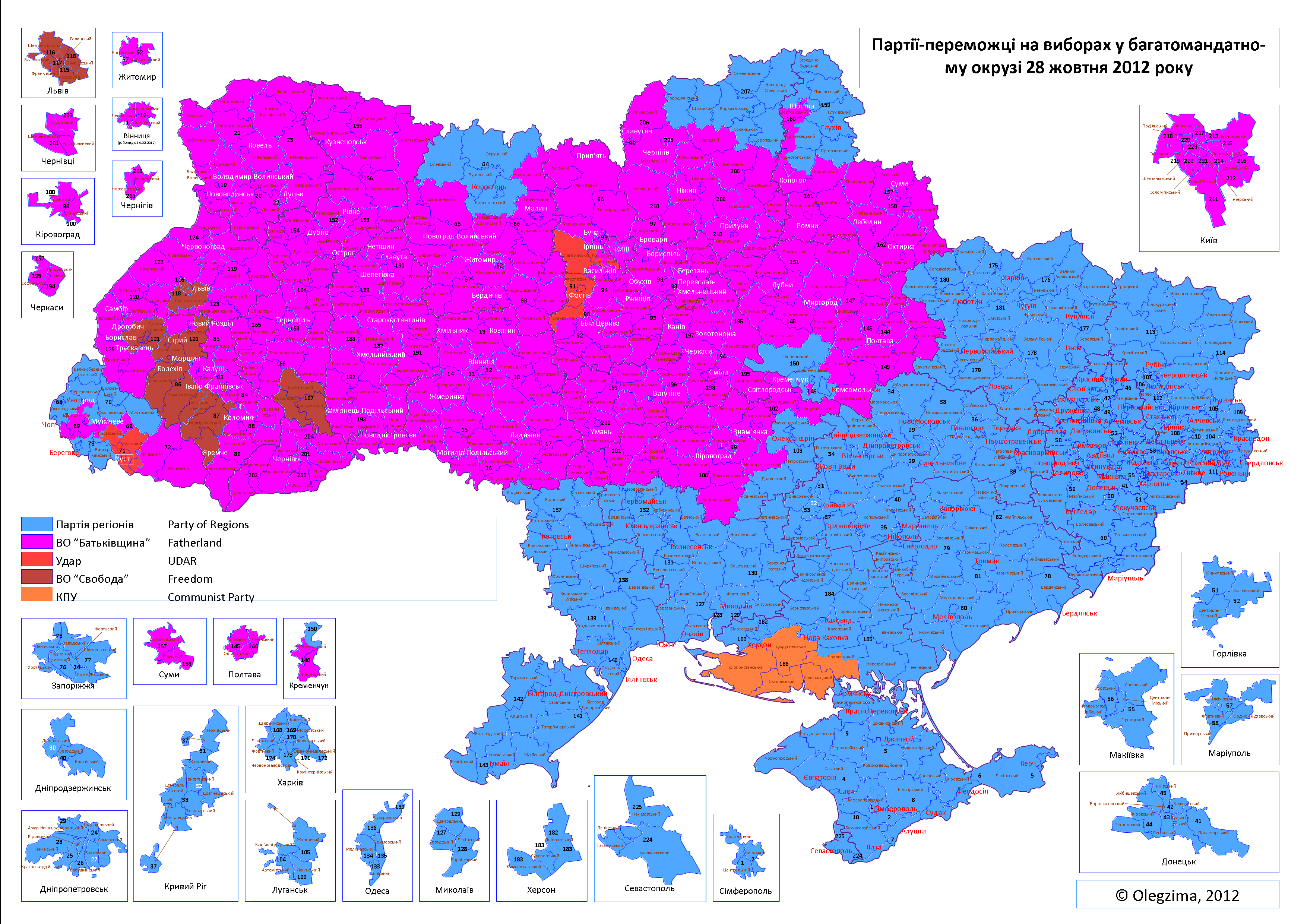 Wife ukraine election and the russian