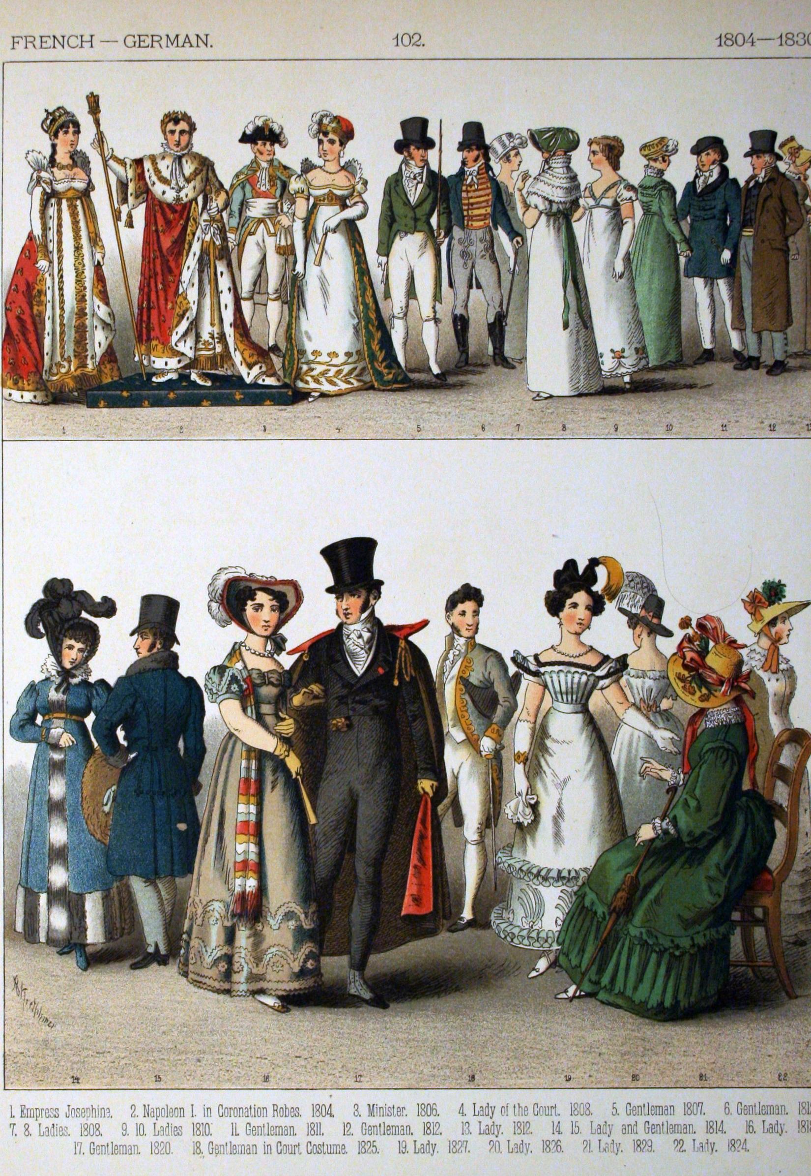 Evolution Of Fashion Crusade Of Curves Model Call