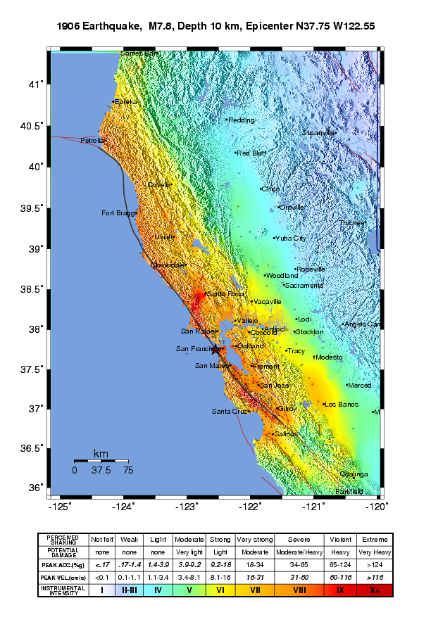 1906 Earthquake - Intensity