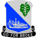 442nd Infantry Regiment DUI.png