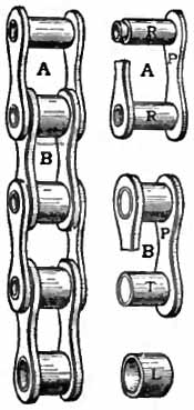 Britannica Bicycle Roller Chain.jpg
