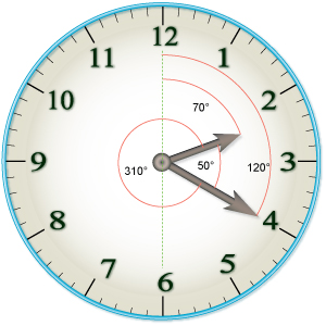 Clock angle problem wikiwand the diagram shows the angles formed by the hands of an analog clock showing a time ccuart Choice Image