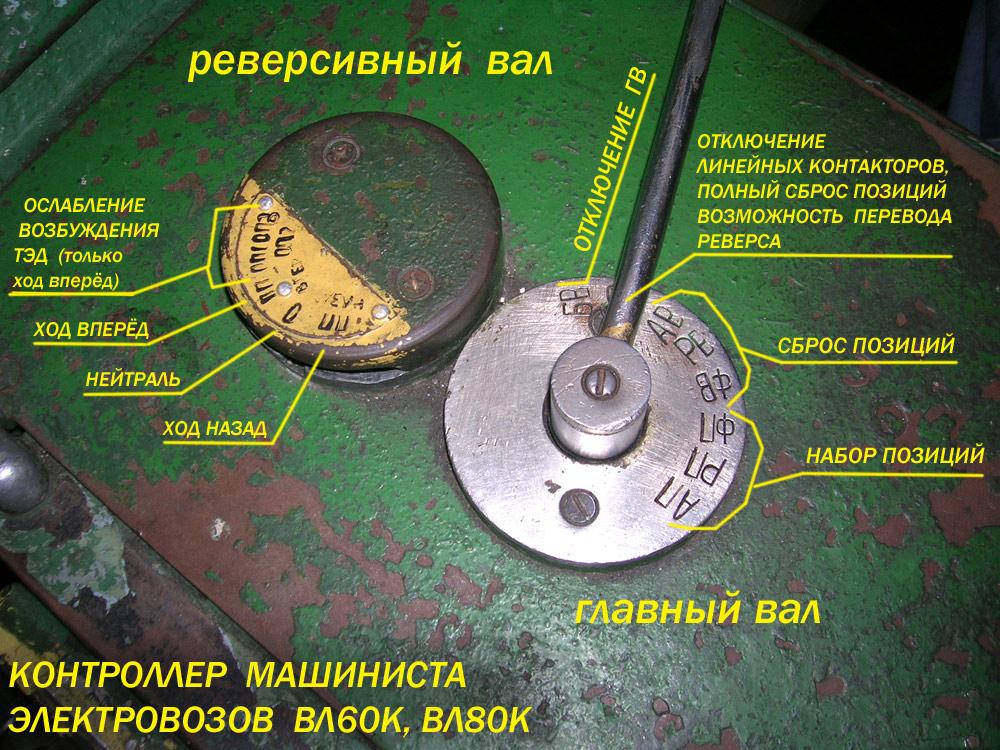Контроллер ВЛ80К